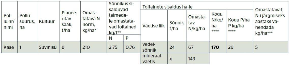 näide 3