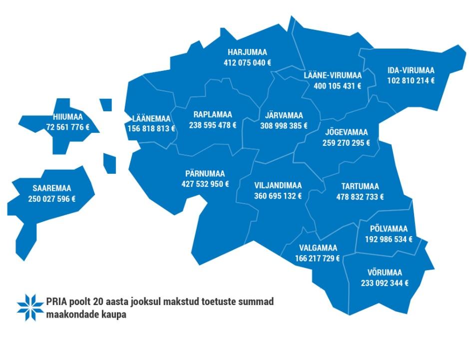PRIA toetused maakondade kaupa 2020